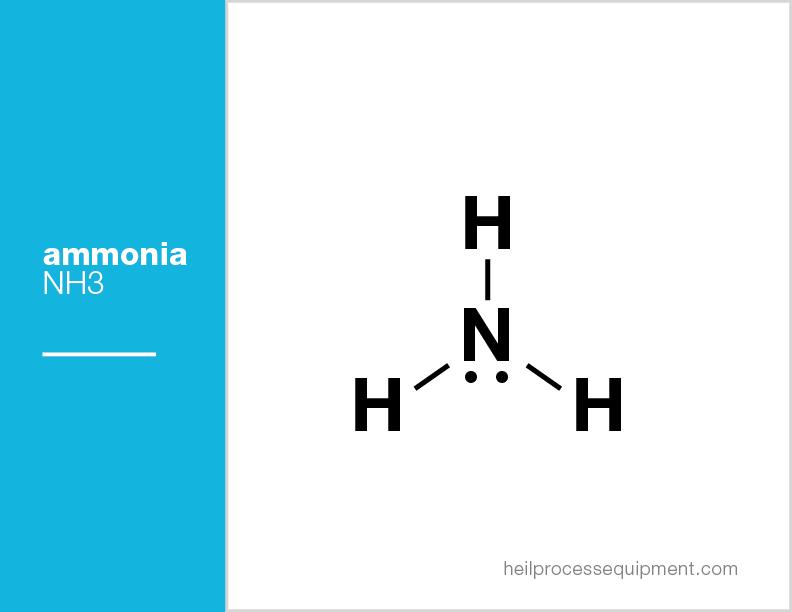 Ammonia Nh3 Heil Process Equipment